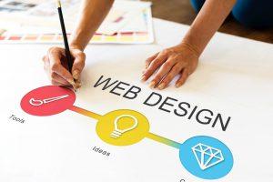 webdesigningcompanySanAntonio