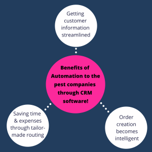 Benefits of Automation in pest crm industry