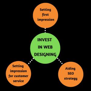 Why web development?